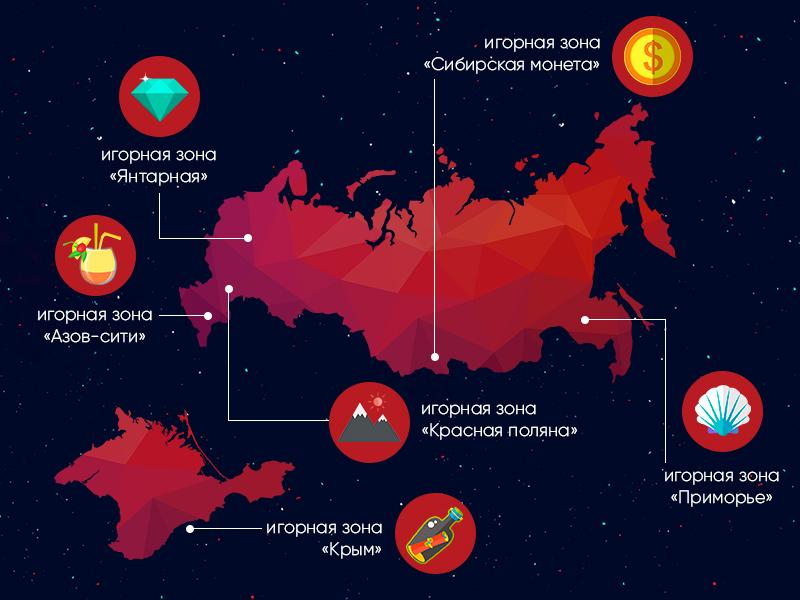 Онлайн казино на руском языке для мобильных телефонов