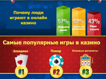Программы обыграть азартные игры