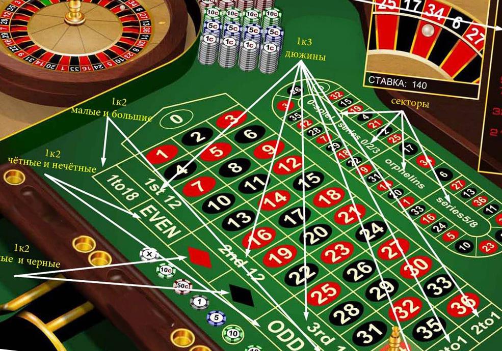 Играть игровые автоматы бесплатно и без регистрации 33 слоты игрушка игровой автомат граббер